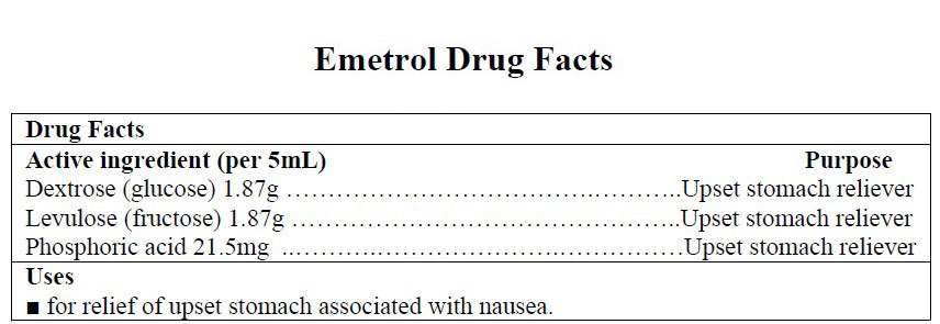 What is Emetrol made of